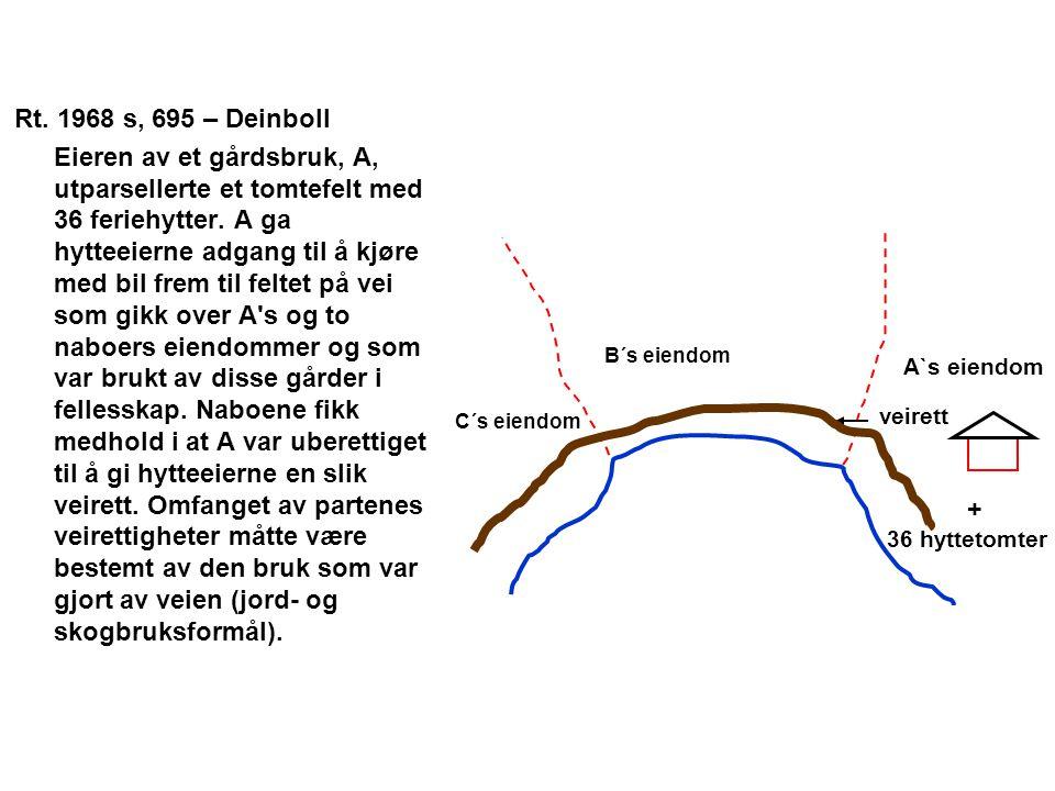 Rt. 1968 s, 695 – Deinboll Eieren av et gårdsbruk, A, utparsellerte et tomtefelt med 36 feriehytter. A ga hytteeierne adgang til å kjøre med bil frem