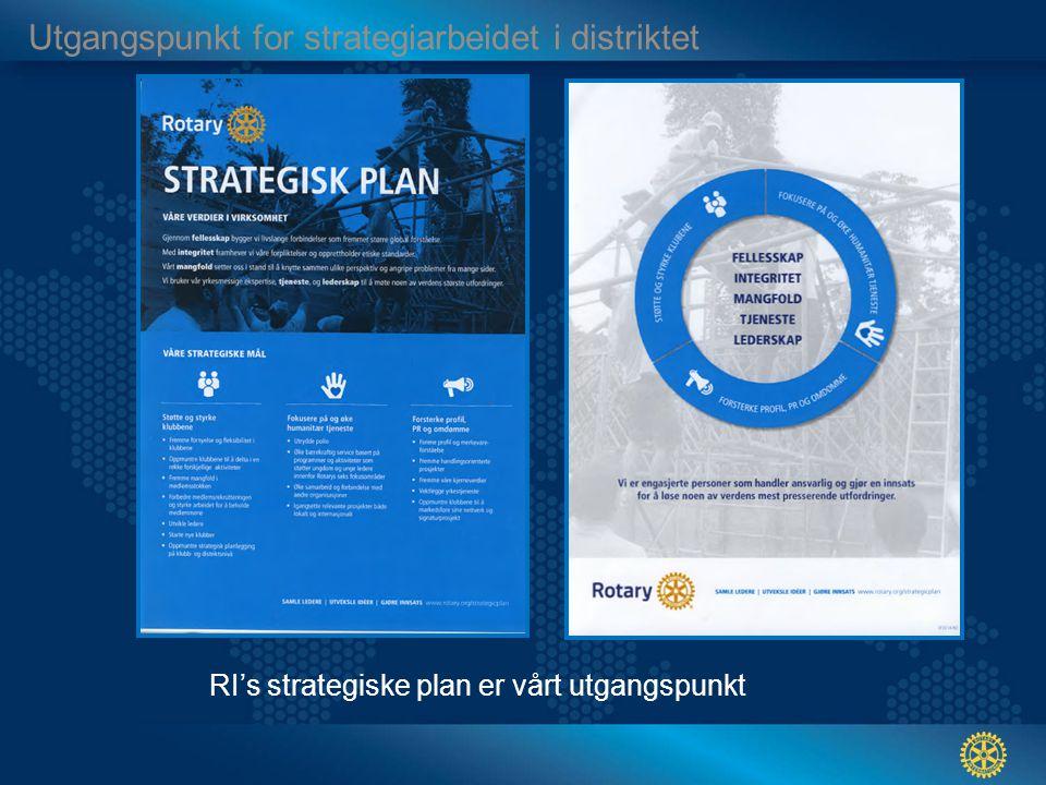 Utgangspunkt for strategiarbeidet i distriktet RI's strategiske plan er vårt utgangspunkt