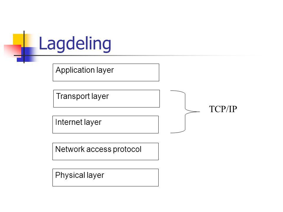Høynivå protokoller Simple Mail Transfer Protocol (SMTP) File Transfer Protocol (FTP) Internet Message Access Protocol (IMAP) Multipurpose Internet Mail Extensions (MIME) Hypertext Transfer Protocol (HTTP)