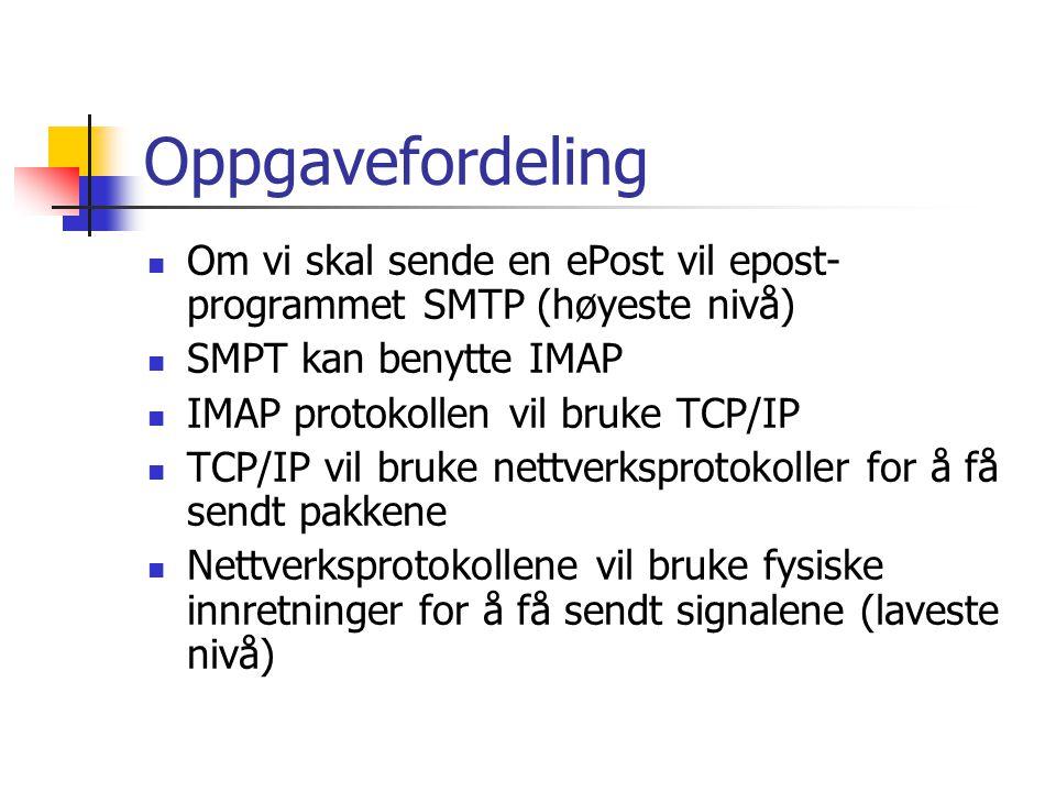 Oppgavefordeling Om vi skal sende en ePost vil epost- programmet SMTP (høyeste nivå) SMPT kan benytte IMAP IMAP protokollen vil bruke TCP/IP TCP/IP vi