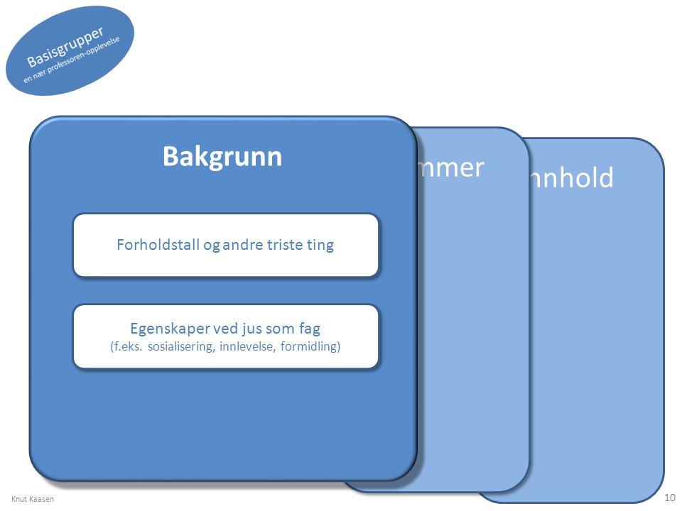 Innhold Rammer Bakgrunn Forholdstall og andre triste ting Egenskaper ved jus som fag (f.eks.