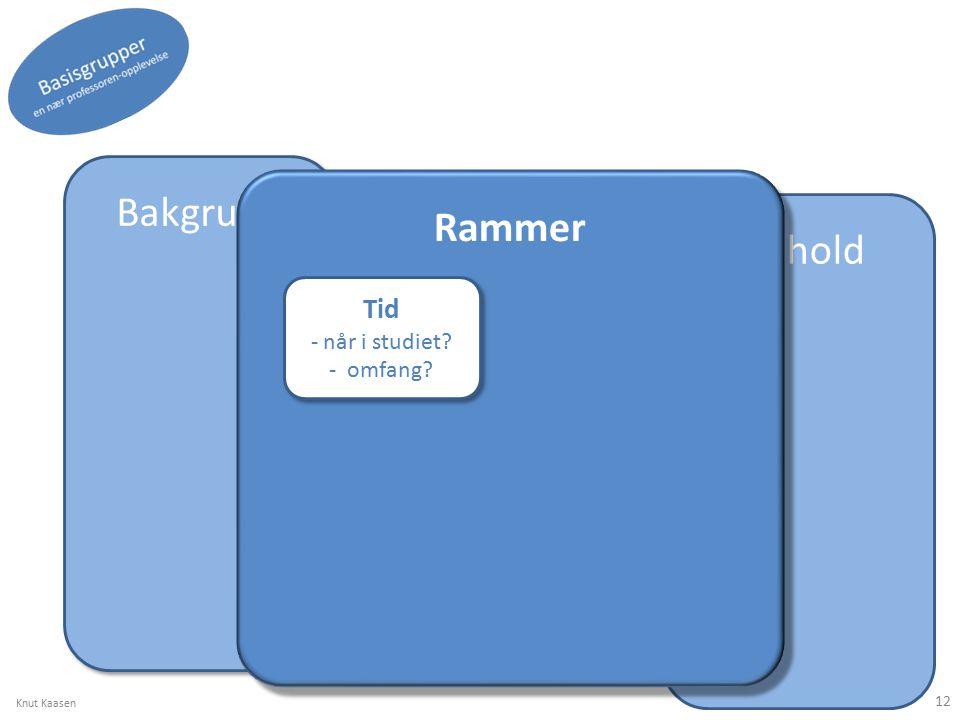 Innhold Bakgrunn Rammer Tid - når i studiet. - omfang.