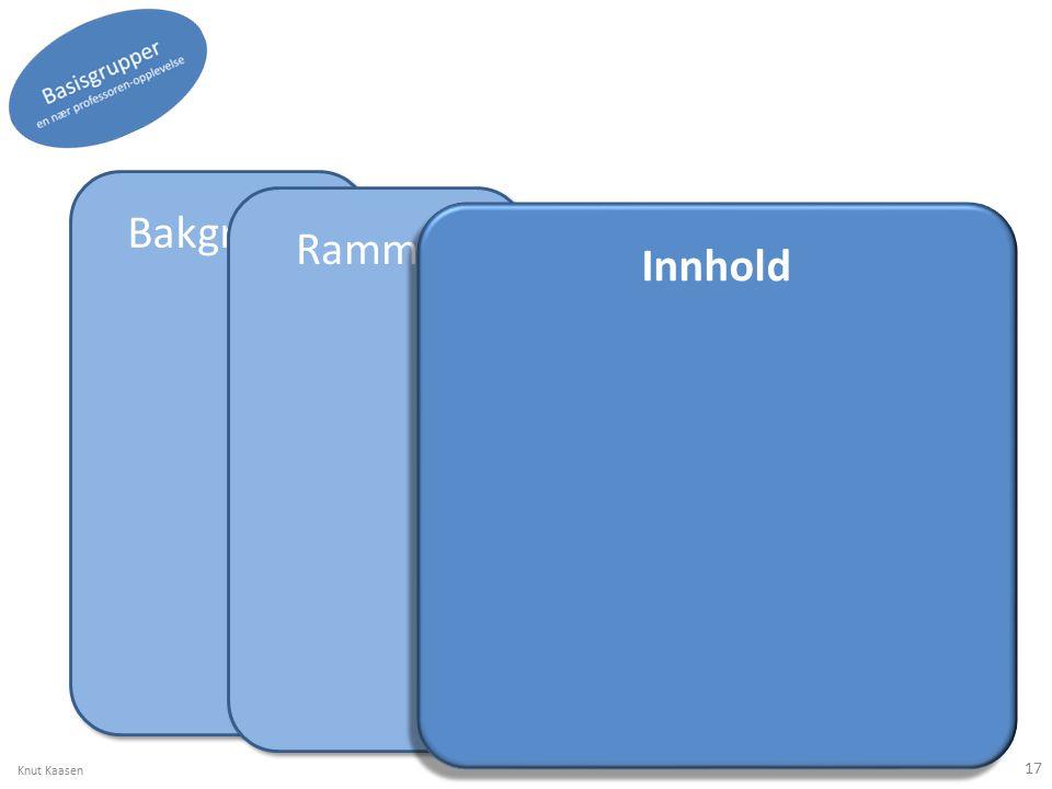 Bakgrunn Rammer Innhold Knut Kaasen 17