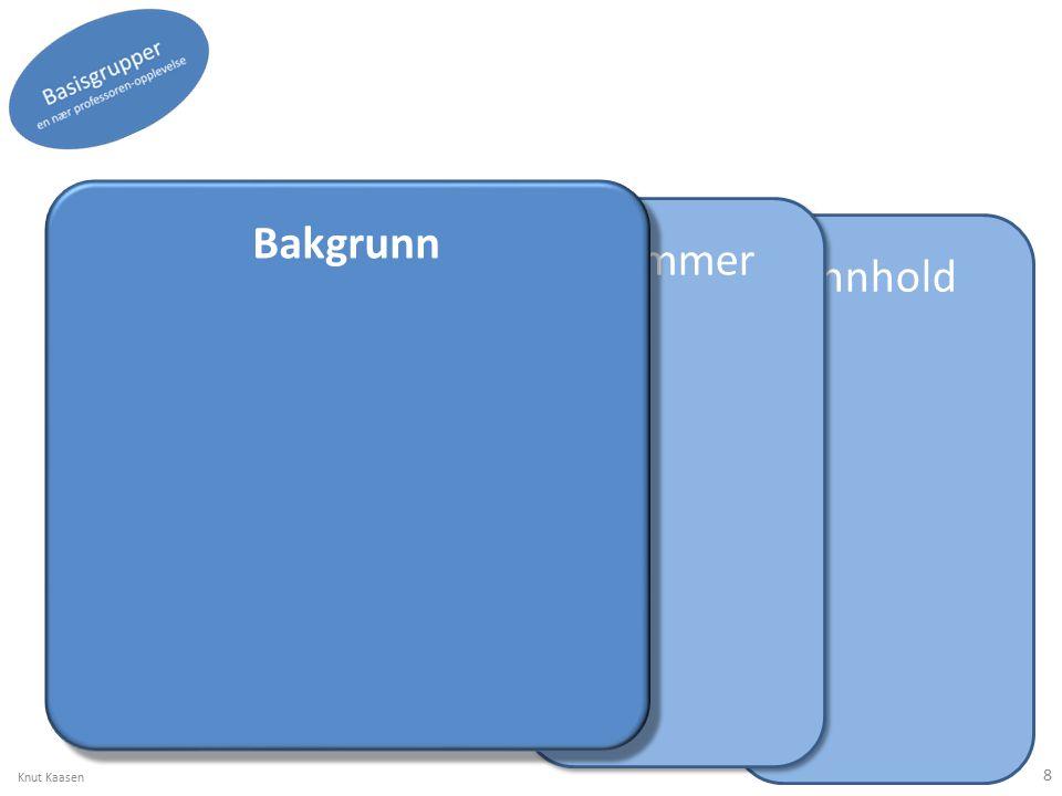 Innhold Rammer Bakgrunn Knut Kaasen 8