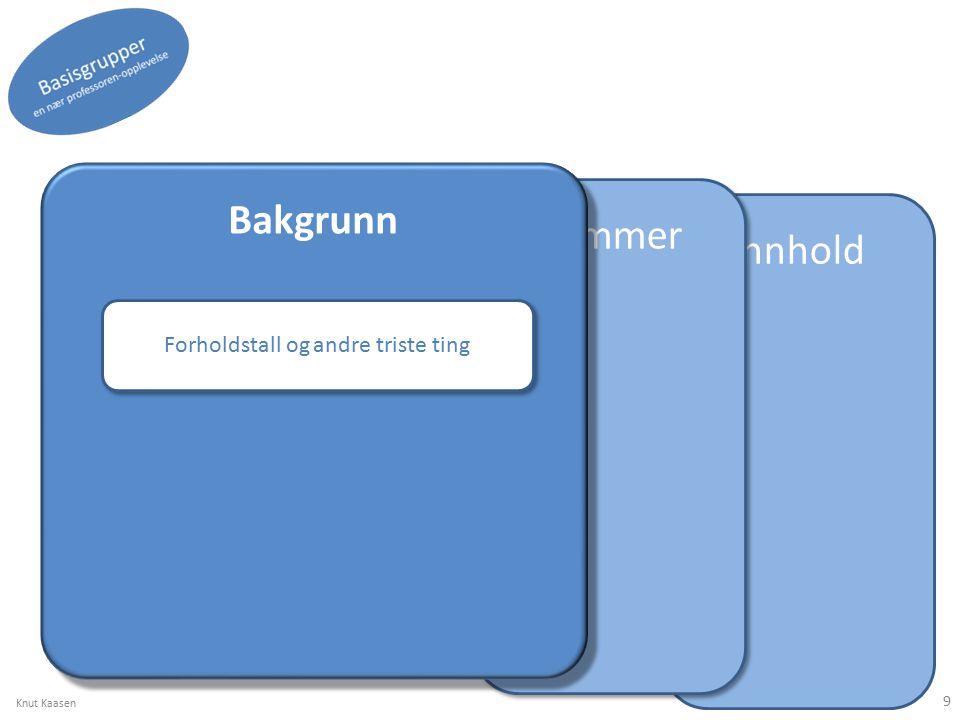 Innhold Rammer Bakgrunn Forholdstall og andre triste ting Knut Kaasen 9