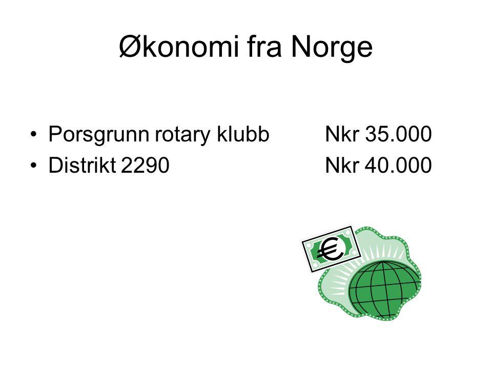 Økonomi fra Norge Porsgrunn rotary klubbNkr 35.000 Distrikt 2290Nkr 40.000