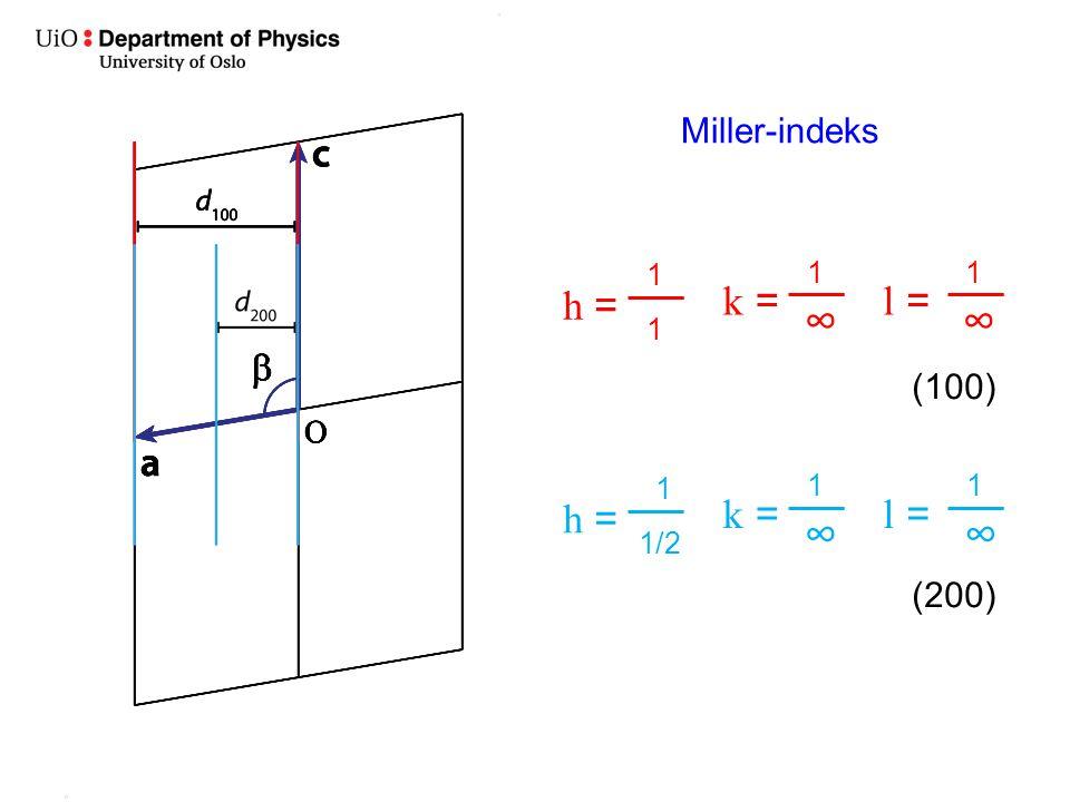 Miller-indeks h = 1 k = 1 ∞ l = 1 ∞ h = 1 1/2 k = 1 ∞ l = 1 ∞ (100) (200)