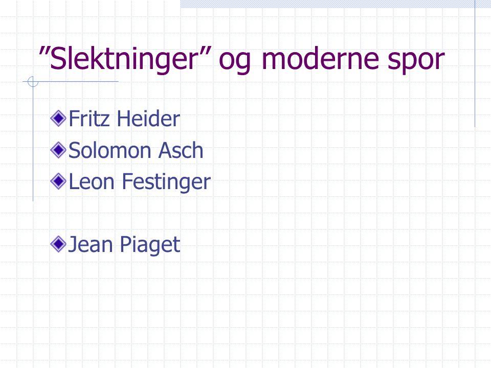 """""""Slektninger"""" og moderne spor Fritz Heider Solomon Asch Leon Festinger Jean Piaget"""