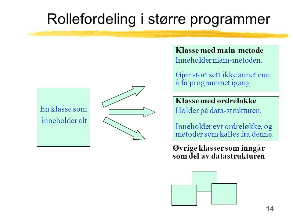 14 Rollefordeling i større programmer En klasse som inneholder alt Klasse med main-metode Inneholder main-metoden.
