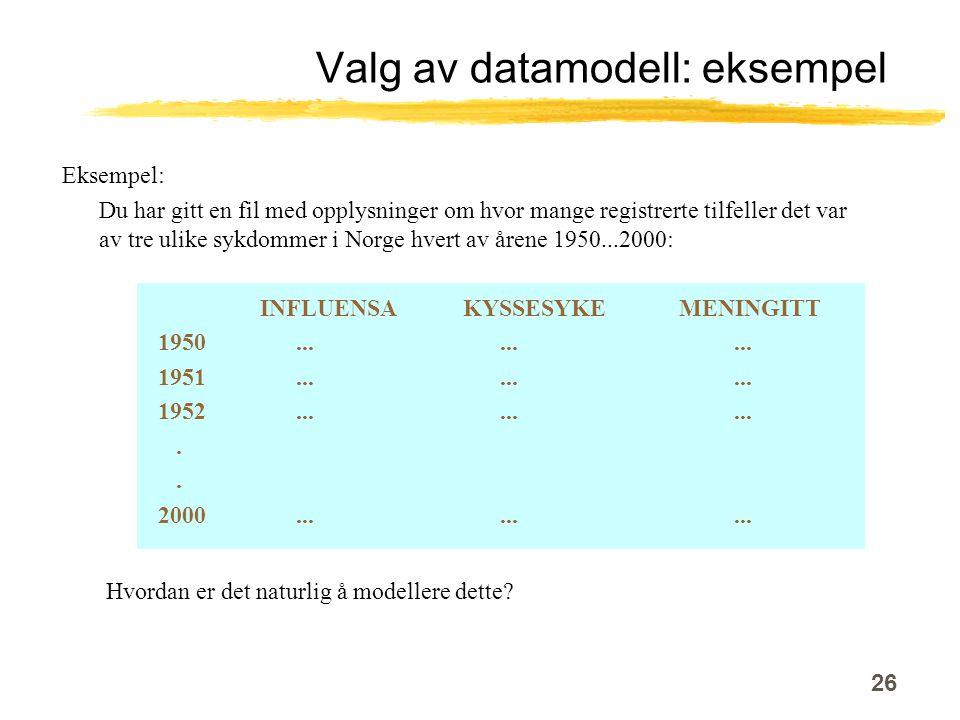 26 Valg av datamodell: eksempel Eksempel: Du har gitt en fil med opplysninger om hvor mange registrerte tilfeller det var av tre ulike sykdommer i Norge hvert av årene 1950...2000: INFLUENSA KYSSESYKE MENINGITT 1950.........