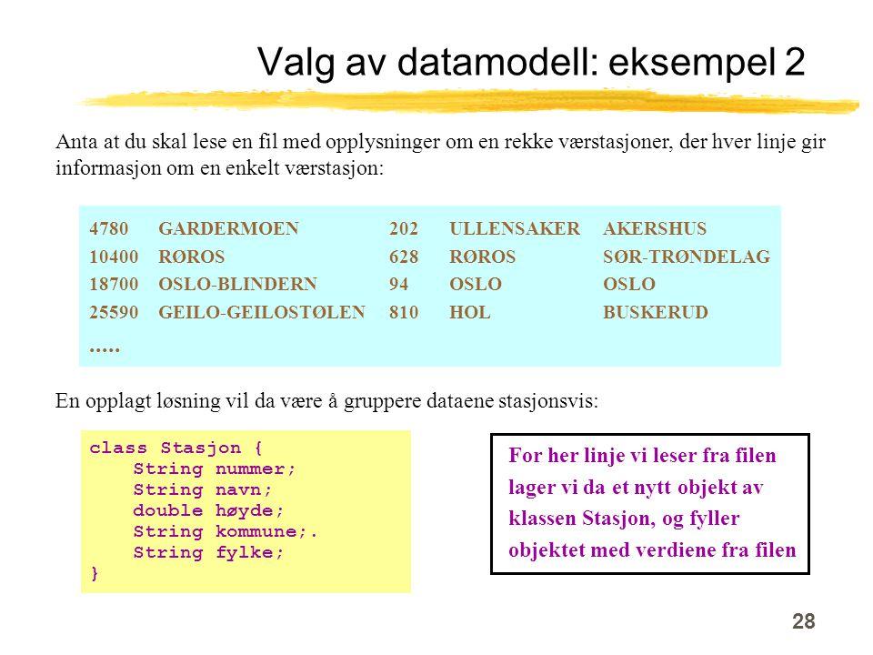 28 Valg av datamodell: eksempel 2 Anta at du skal lese en fil med opplysninger om en rekke værstasjoner, der hver linje gir informasjon om en enkelt værstasjon: 4780 GARDERMOEN202 ULLENSAKER AKERSHUS 10400 RØROS 628 RØROS SØR-TRØNDELAG 18700 OSLO-BLINDERN 94 OSLO OSLO 25590 GEILO-GEILOSTØLEN 810 HOL BUSKERUD.....
