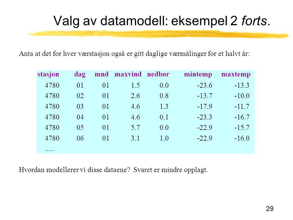 29 Valg av datamodell: eksempel 2 forts.