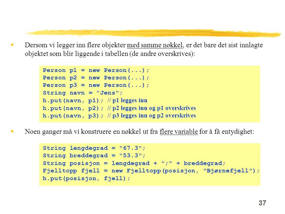 37  Dersom vi legger inn flere objekter med samme nøkkel, er det bare det sist innlagte objektet som blir liggende i tabellen (de andre overskrives): Person p1 = new Person(...); Person p2 = new Person(...); Person p3 = new Person(...); String navn = Jens ; h.put(navn, p1); // p1 legges inn h.put(navn, p2); // p2 legges inn og p1 overskrives h.put(navn, p3); // p3 legges inn og p2 overskrives  Noen ganger må vi konstruere en nøkkel ut fra flere variable for å få entydighet: String lengdegrad = 67.3 ; String breddegrad = 53.3 ; String posisjon = lengdegrad + ; + breddegrad; Fjelltopp fjell = new Fjelltopp(posisjon, Bjørnefjell ); h.put(posisjon, fjell);