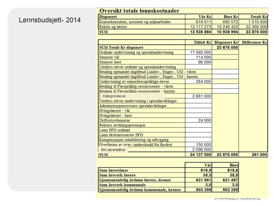 STAVANGER KOMMUNE Lønnsbudsjett- 2014 Økt lærertetthet Kategorielever
