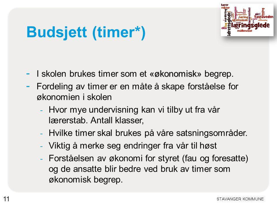 STAVANGER KOMMUNE Budsjett (timer*) «økonomisk» - I skolen brukes timer som et «økonomisk» begrep. - Fordeling av timer er en måte å skape forståelse