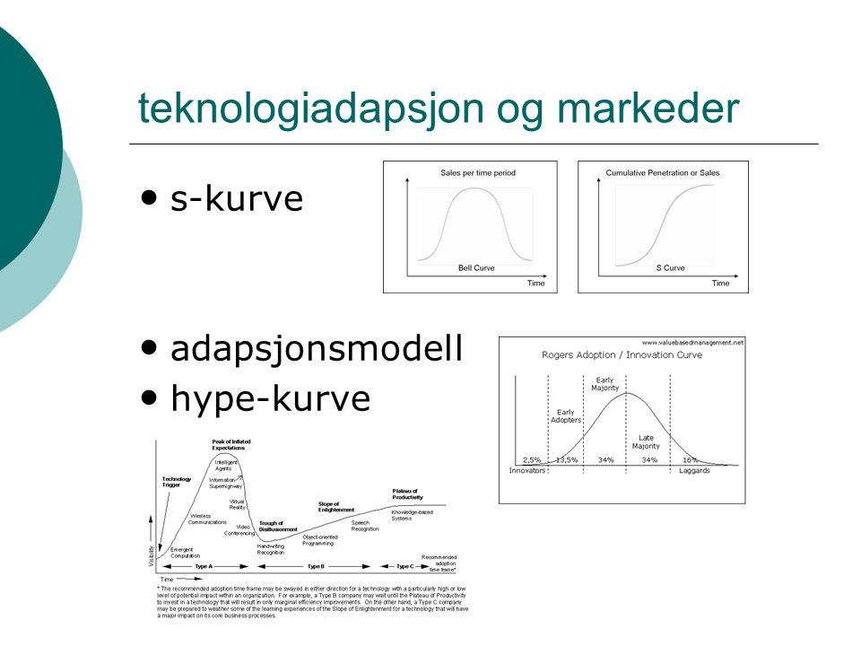 teknologiadapsjon og markeder s-kurve adapsjonsmodell hype-kurve
