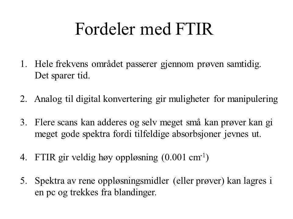 Fordeler med FTIR 1.Hele frekvens området passerer gjennom prøven samtidig.