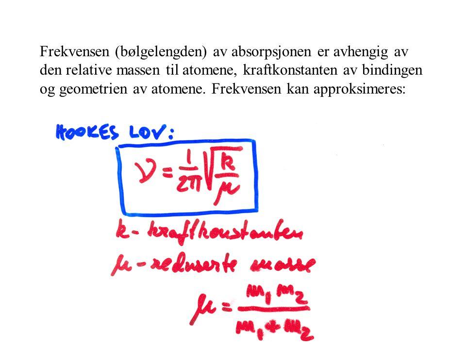 Frekvensen (bølgelengden) av absorpsjonen er avhengig av den relative massen til atomene, kraftkonstanten av bindingen og geometrien av atomene.