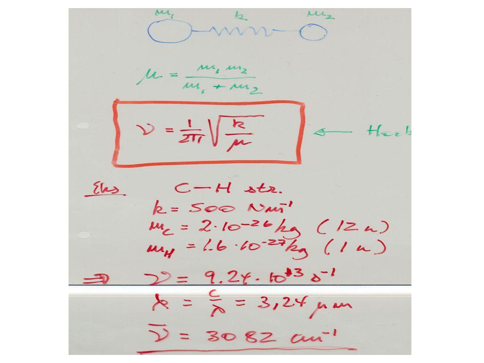Kraftkonstanter Approksimasjon: verdien på kraftkonstanten dobles når man går fra enkelt binding til dobbeltbinding og øker tre ganger fra enkelt til trippel binding.