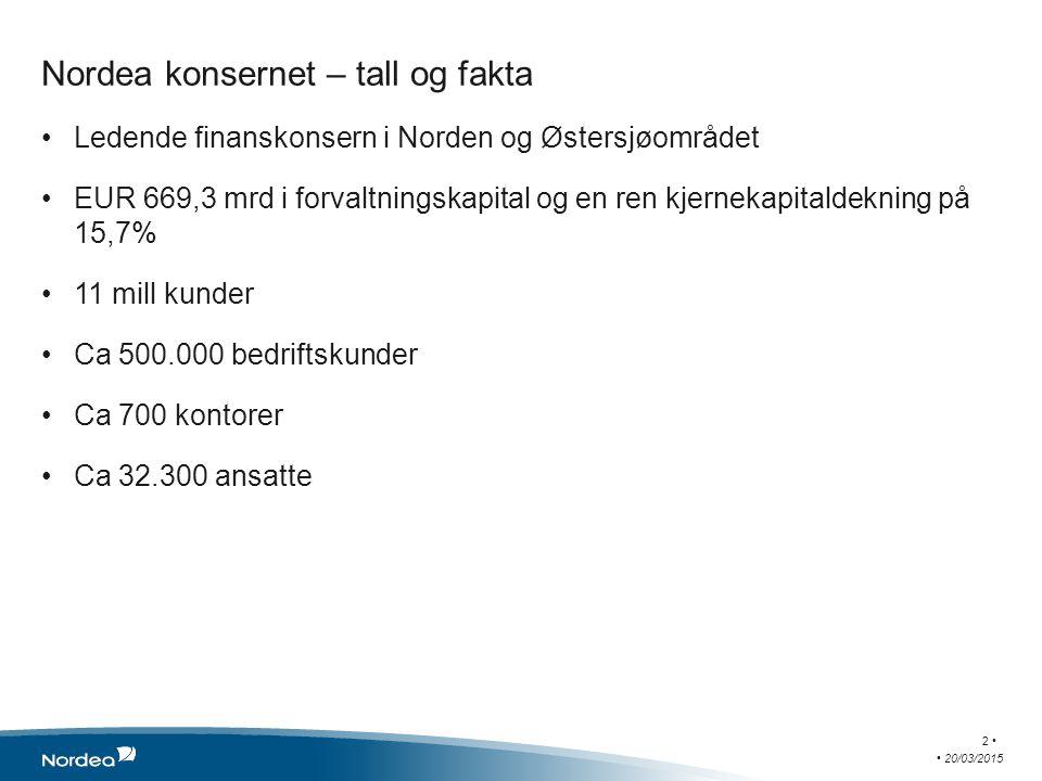 Nordea konsernet – tall og fakta Ledende finanskonsern i Norden og Østersjøområdet EUR 669,3 mrd i forvaltningskapital og en ren kjernekapitaldekning