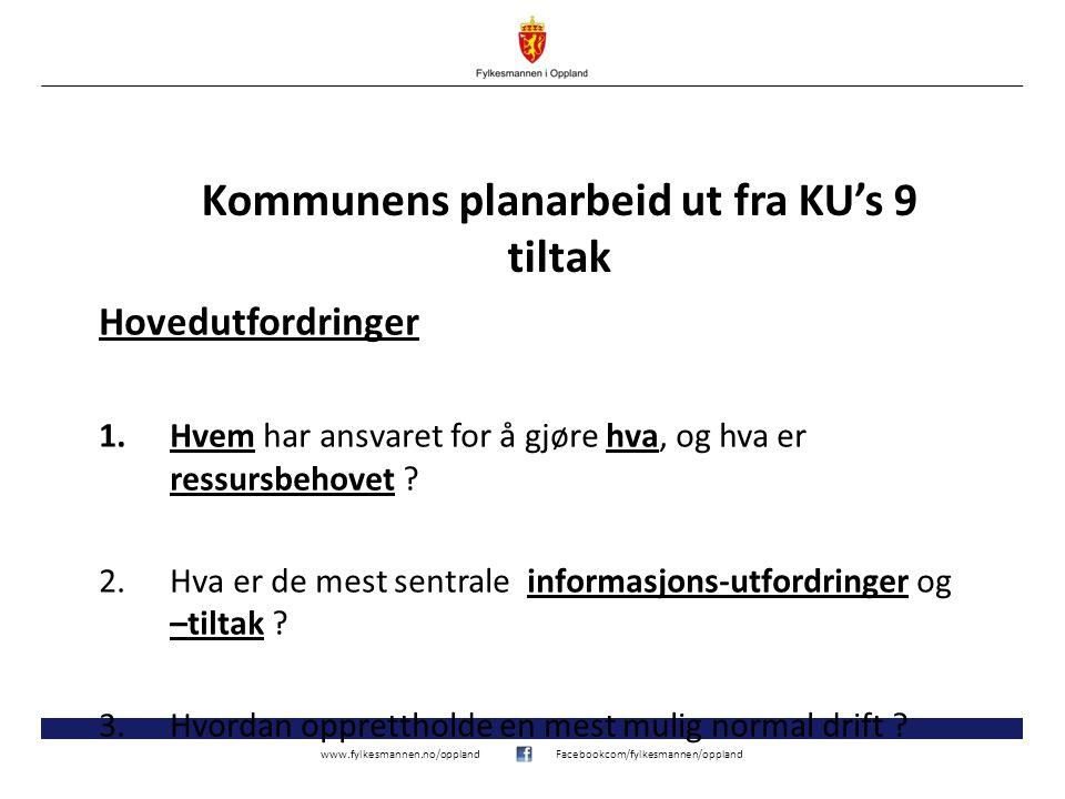 www.fylkesmannen.no/opplandFacebookcom/fylkesmannen/oppland Kommunens planarbeid ut fra KU's 9 tiltak Hovedutfordringer 1.Hvem har ansvaret for å gjøre hva, og hva er ressursbehovet .