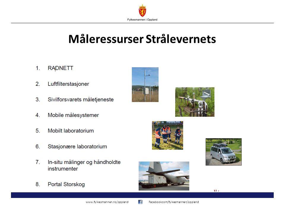 www.fylkesmannen.no/opplandFacebookcom/fylkesmannen/oppland Måleressurser Strålevernets