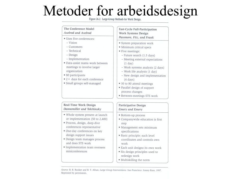 Metoder for arbeidsdesign