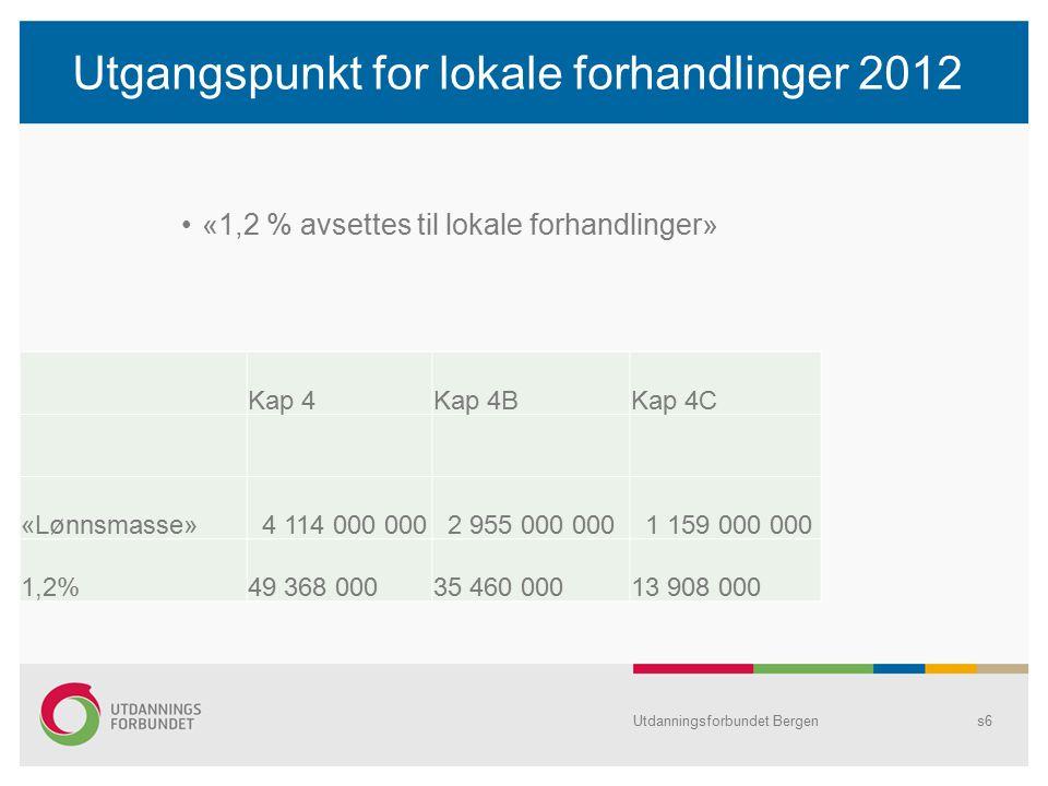 Utdanningsforbundet Bergens6 Utgangspunkt for lokale forhandlinger 2012 «1,2 % avsettes til lokale forhandlinger» Kap 4Kap 4BKap 4C «Lønnsmasse» 4 114 000 000 2 955 000 000 1 159 000 000 1,2%49 368 00035 460 00013 908 000
