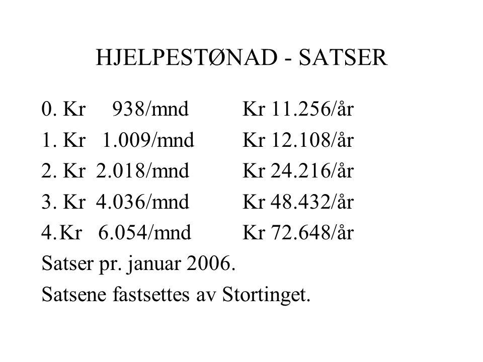 HJELPESTØNAD - SATSER 0. Kr 938/mndKr 11.256/år 1. Kr 1.009/mndKr 12.108/år 2. Kr 2.018/mndKr 24.216/år 3. Kr 4.036/mndKr 48.432/år 4.Kr 6.054/mndKr 7