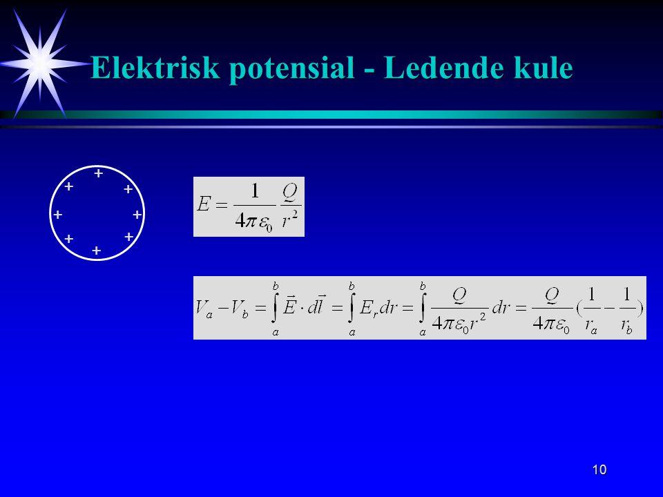 10 + + + + + + + + Elektrisk potensial - Ledende kule