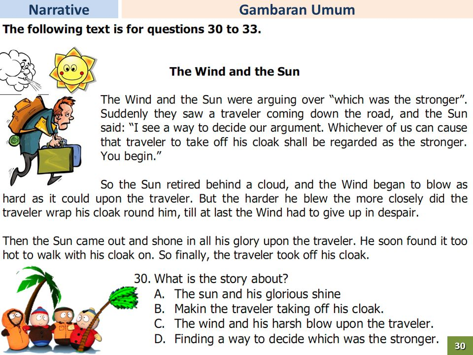 Gambaran UmumNarrative30