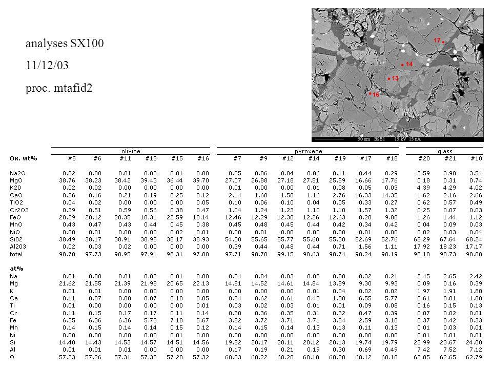analyses SX100 11/12/03 proc. mtafid2
