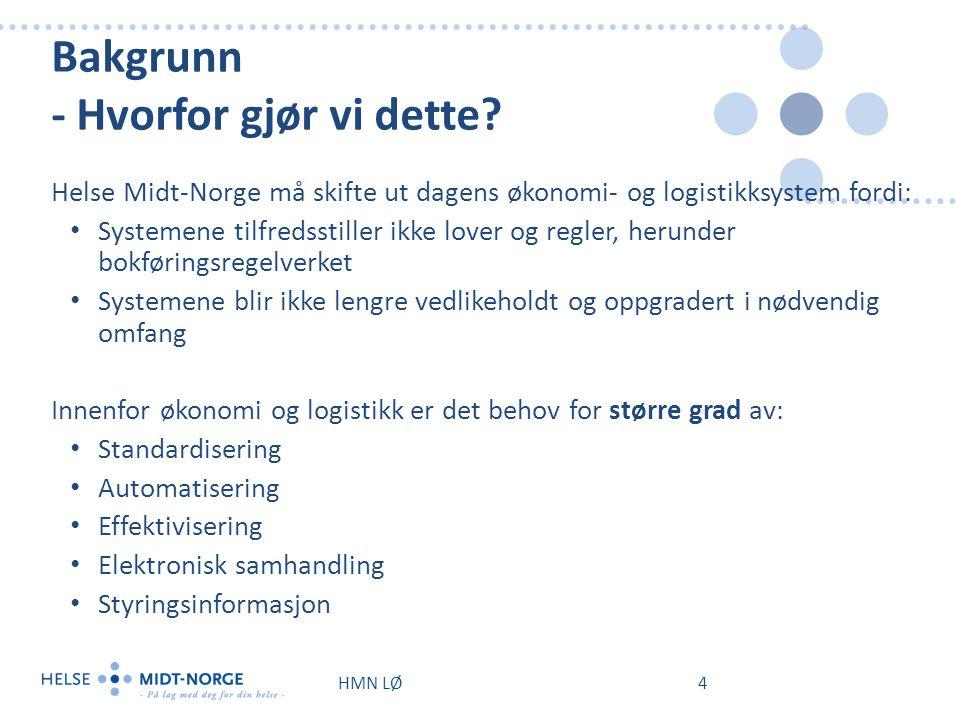 Bakgrunn - Hvorfor gjør vi dette? Helse Midt-Norge må skifte ut dagens økonomi- og logistikksystem fordi: Systemene tilfredsstiller ikke lover og regl