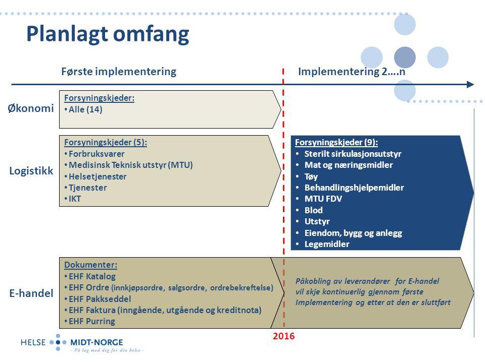 Planlagt omfang Første implementeringImplementering 2….n Økonomi Logistikk 2016 Forsyningskjeder: Alle (14) Forsyningskjeder (5): Forbruksvarer Medisi