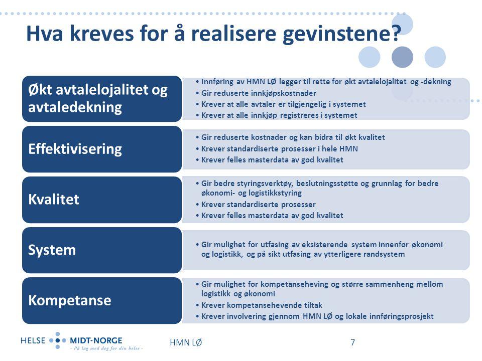 Samhandlingsavtalen gjelder For alle innkjøpskontrakter som til enhver tid er gjeldende for et eller flere foretak i Helse-Midt- Norge Nasjonale avtaler (HINAS) Regionale avtaler (HMN) Lokale avtaler (STO, HNT, HMR……)
