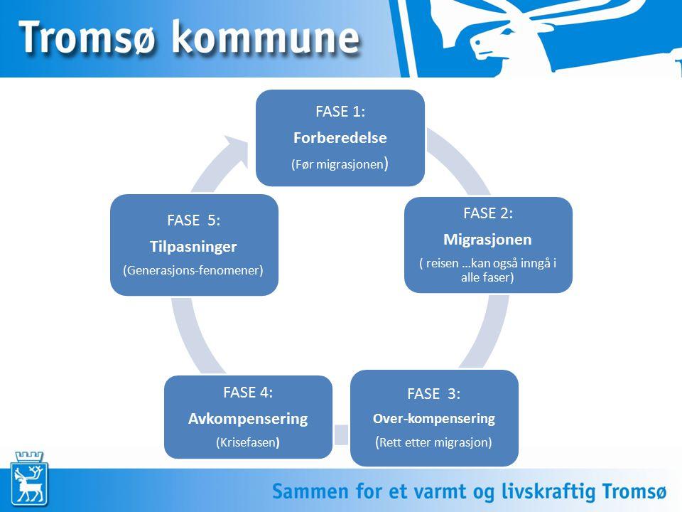 FASE 1: Forberedelse (Før migrasjonen ) FASE 2: Migrasjonen ( reisen …kan også inngå i alle faser) FASE 3: Over-kompensering ( Rett etter migrasjon) F