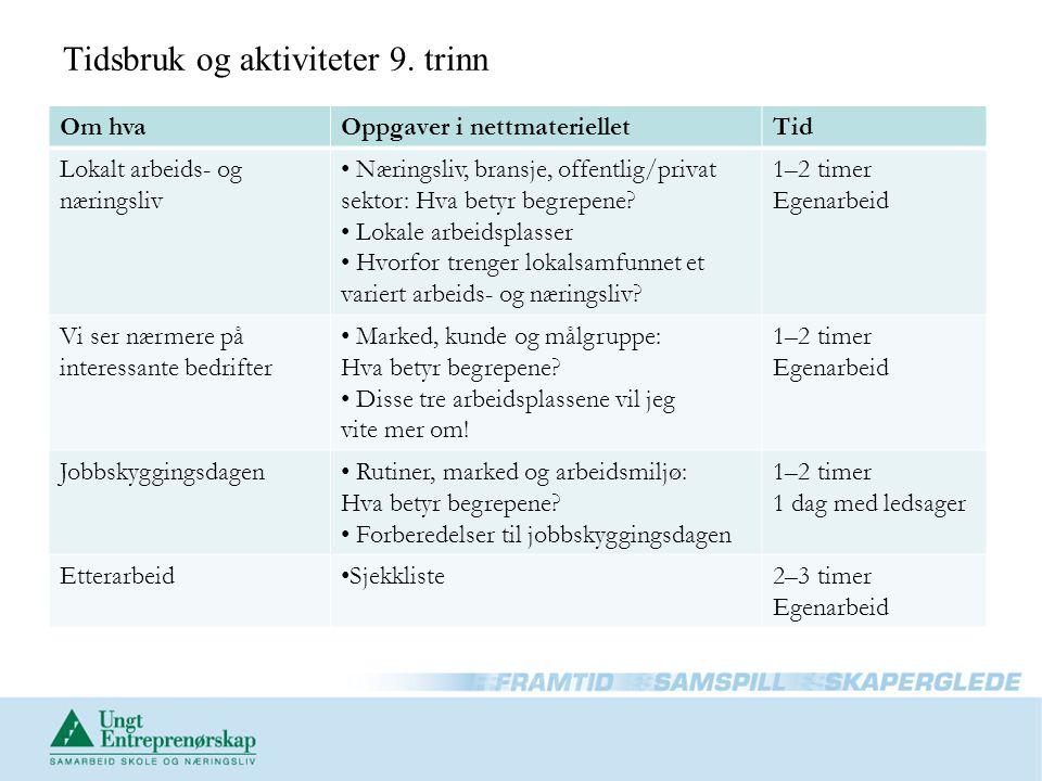 Tidsbruk og aktiviteter 9. trinn Om hvaOppgaver i nettmaterielletTid Lokalt arbeids- og næringsliv Næringsliv, bransje, offentlig/privat sektor: Hva b