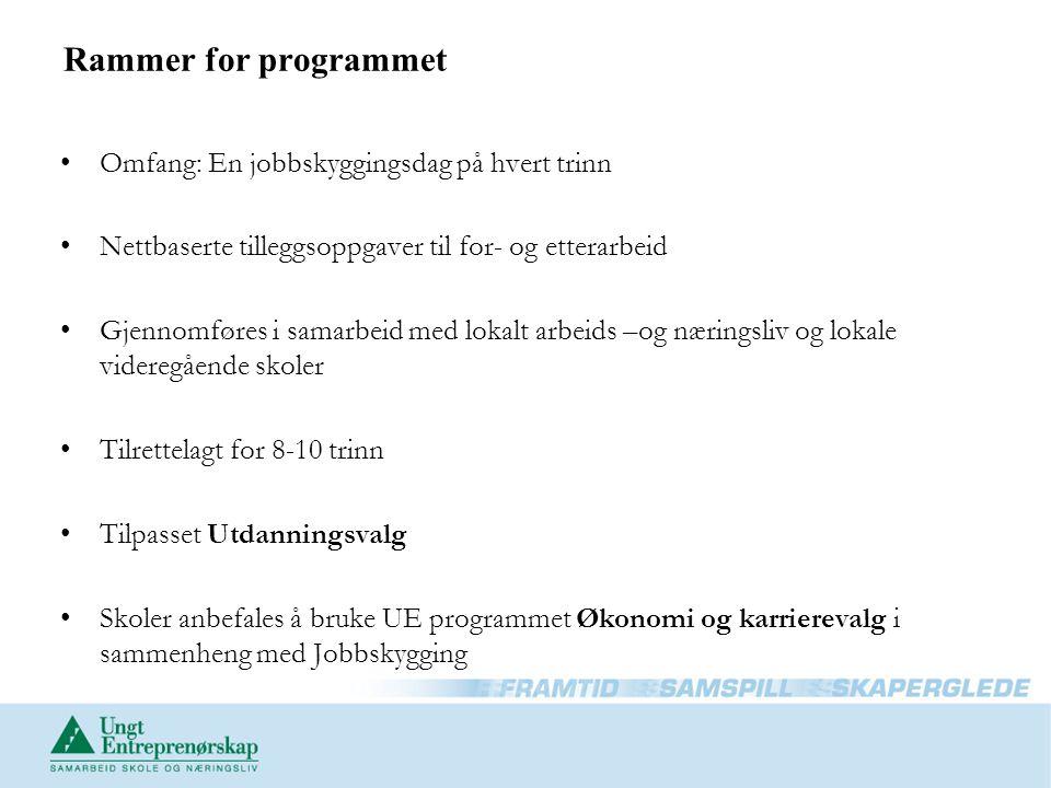 Rammer for programmet Omfang: En jobbskyggingsdag på hvert trinn Nettbaserte tilleggsoppgaver til for- og etterarbeid Gjennomføres i samarbeid med lok