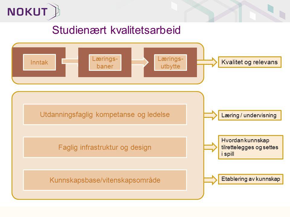 Faglig infrastruktur og design Kunnskapsbase/vitenskapsområde Kvalitet og relevans Utdanningsfaglig kompetanse og ledelse Inntak Lærings- utbytte Læri