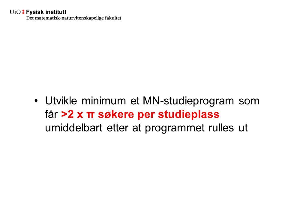 Utvikle minimum et MN-studieprogram som får >2 x π søkere per studieplass umiddelbart etter at programmet rulles ut