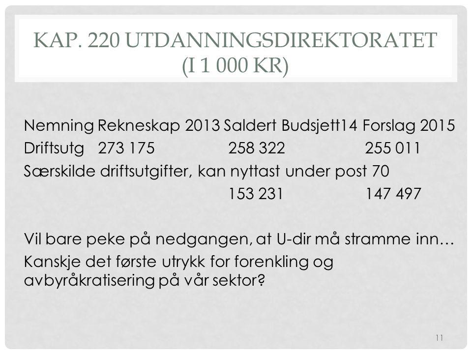 KAP. 220 UTDANNINGSDIREKTORATET (I 1 000 KR) Nemning Rekneskap 2013 Saldert Budsjett14 Forslag 2015 Driftsutg 273 175 258 322 255 011 Særskilde drifts