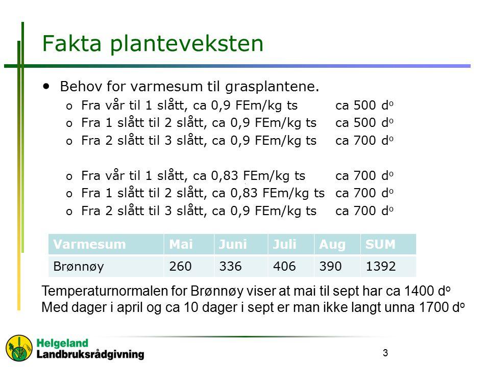Fakta planteveksten Behov for varmesum til grasplantene. o Fra vår til 1 slått, ca 0,9 FEm/kg tsca 500 d o o Fra 1 slått til 2 slått, ca 0,9 FEm/kg ts