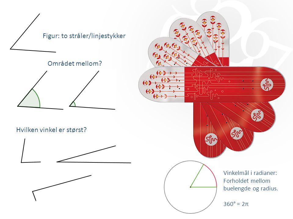 Figur: to stråler/linjestykker Området mellom? Hvilken vinkel er størst? Vinkelmål i radianer: Forholdet mellom buelengde og radius. 360° = 2π
