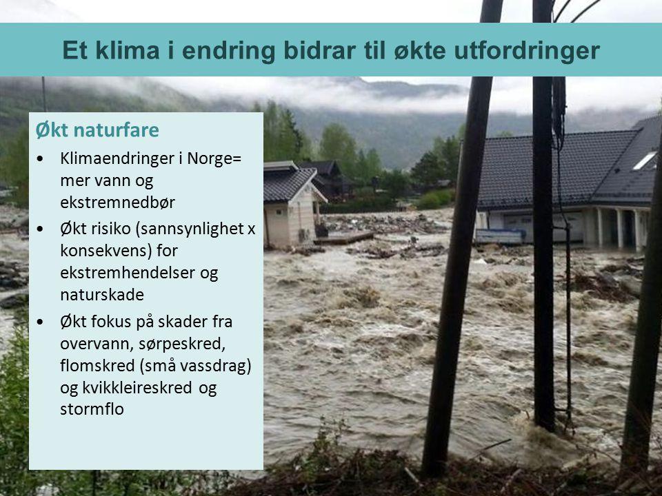 Økt naturfare Klimaendringer i Norge= mer vann og ekstremnedbør Økt risiko (sannsynlighet x konsekvens) for ekstremhendelser og naturskade Økt fokus på skader fra overvann, sørpeskred, flomskred (små vassdrag) og kvikkleireskred og stormflo Et klima i endring bidrar til økte utfordringer