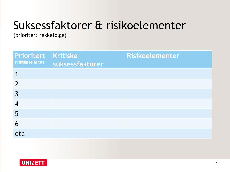Suksessfaktorer & risikoelementer (prioritert rekkefølge) 17 Prioritert (viktigste først) Kritiske suksessfaktorer Risikoelementer 1 2 3 4 5 6 etc