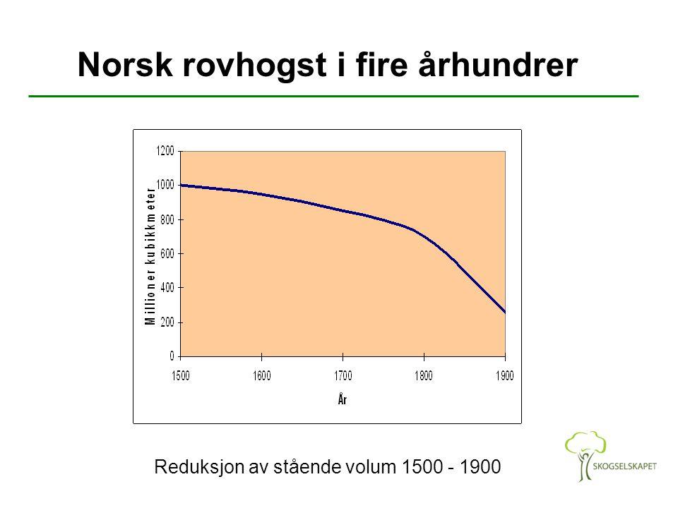 Norsk rovhogst i fire århundrer Reduksjon av stående volum 1500 - 1900