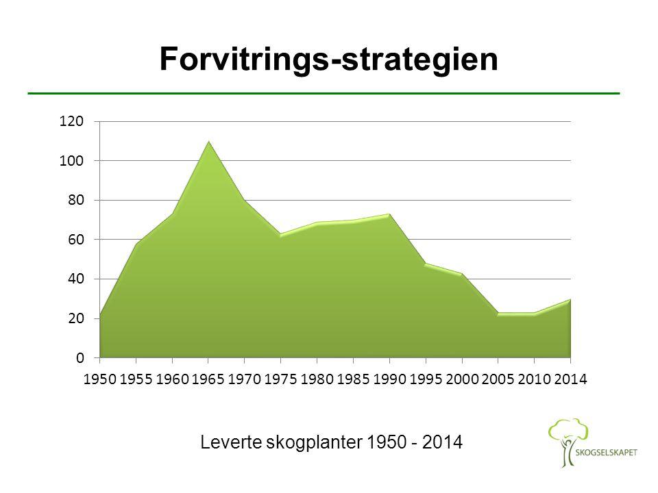Forvitrings-strategien Leverte skogplanter 1950 - 2014