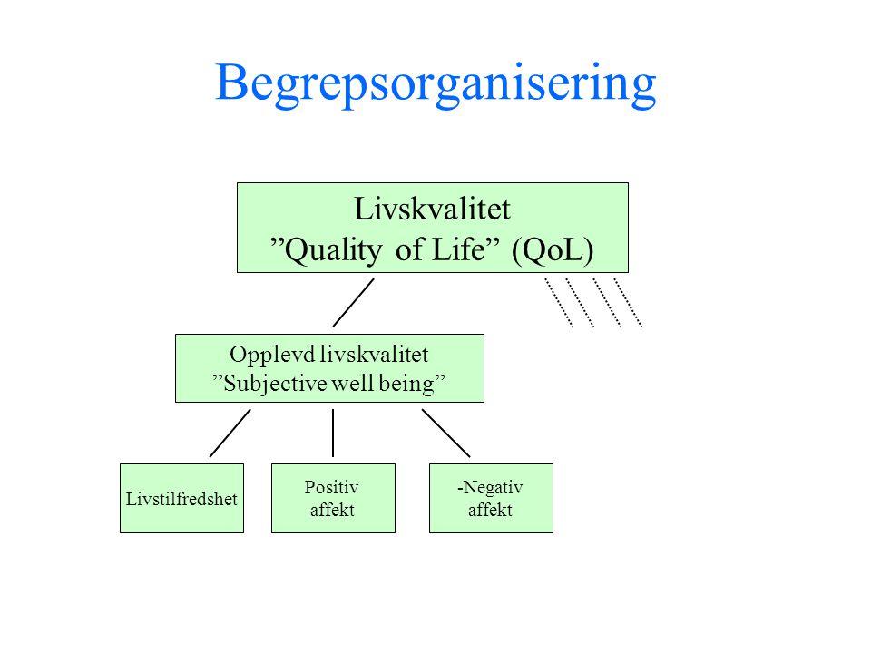Begrepsorganisering Livskvalitet Quality of Life (QoL) Opplevd livskvalitet Subjective well being Livstilfredshet Positiv affekt -Negativ affekt