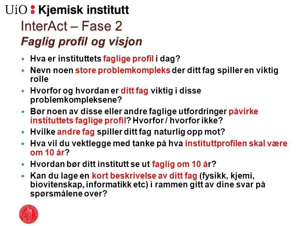 InterAct – Fase 2 Faglig profil og visjon Hva er instituttets faglige profil i dag.