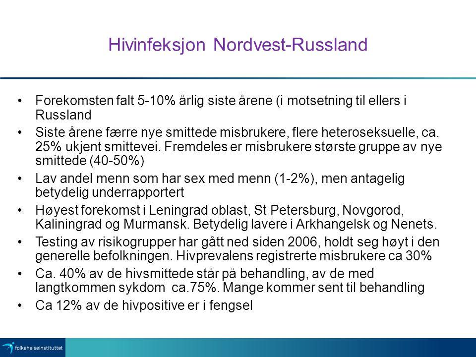 Hivinfeksjon Nordvest-Russland Forekomsten falt 5-10% årlig siste årene (i motsetning til ellers i Russland Siste årene færre nye smittede misbrukere, flere heteroseksuelle, ca.
